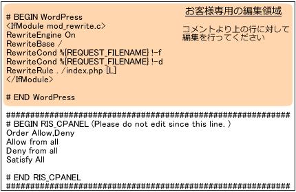 「.htaccess」ファイルの編集領域
